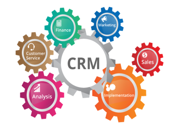 e crm in banking sector 312 creating global economies through innovation and knowledge management: theory & practice customer relationship management (crm) in the banking sector of pakistan: problems and challenges.